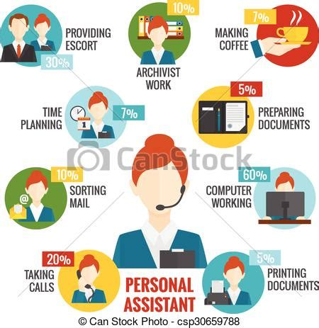 Personal assistants business plan